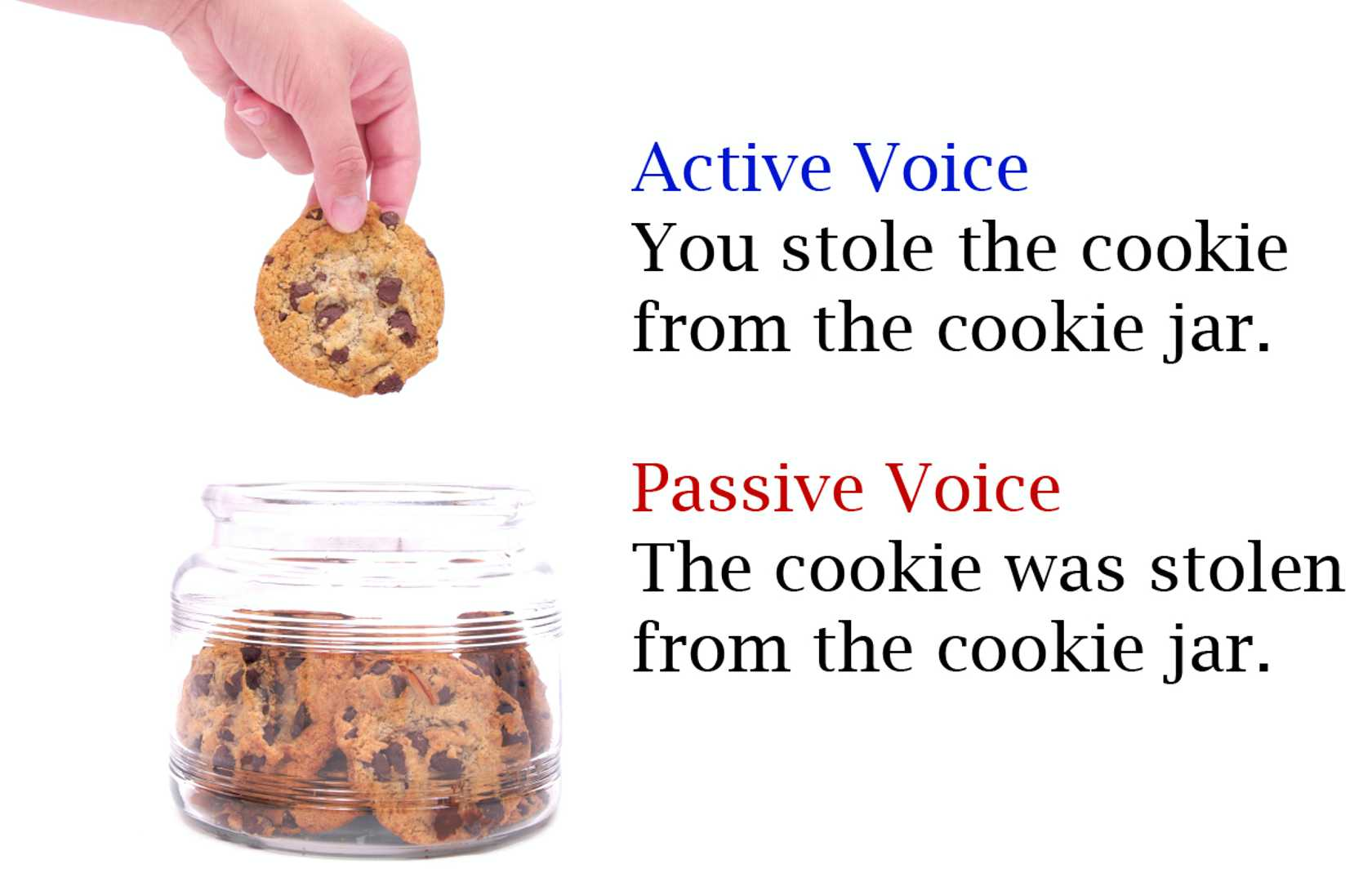 an active student vs passive student Passive: active: the student students are assumed to enter the course with minds like empty vessels or sponges to be filled with knowledge (tpe p424.