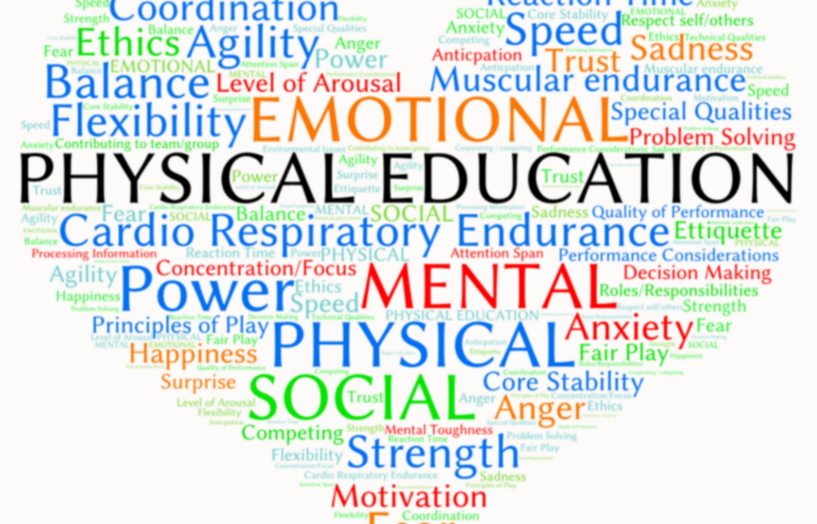 Physical Education and Health Resources | Pearltrees