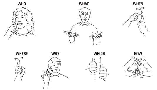 ASL signs for questions   Pearltrees