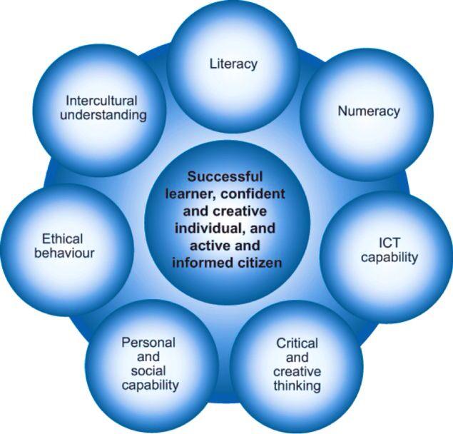 intercultural behaviour