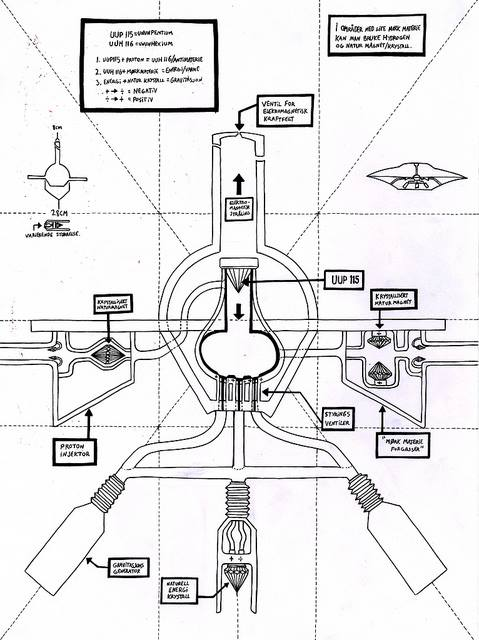helicopter parts diagram with Item110929357 on Br725 as well Battlefield Hardline Controls together with How Airplanes Fly moreover File Dragonfly anatomy also Aircraft Windows.