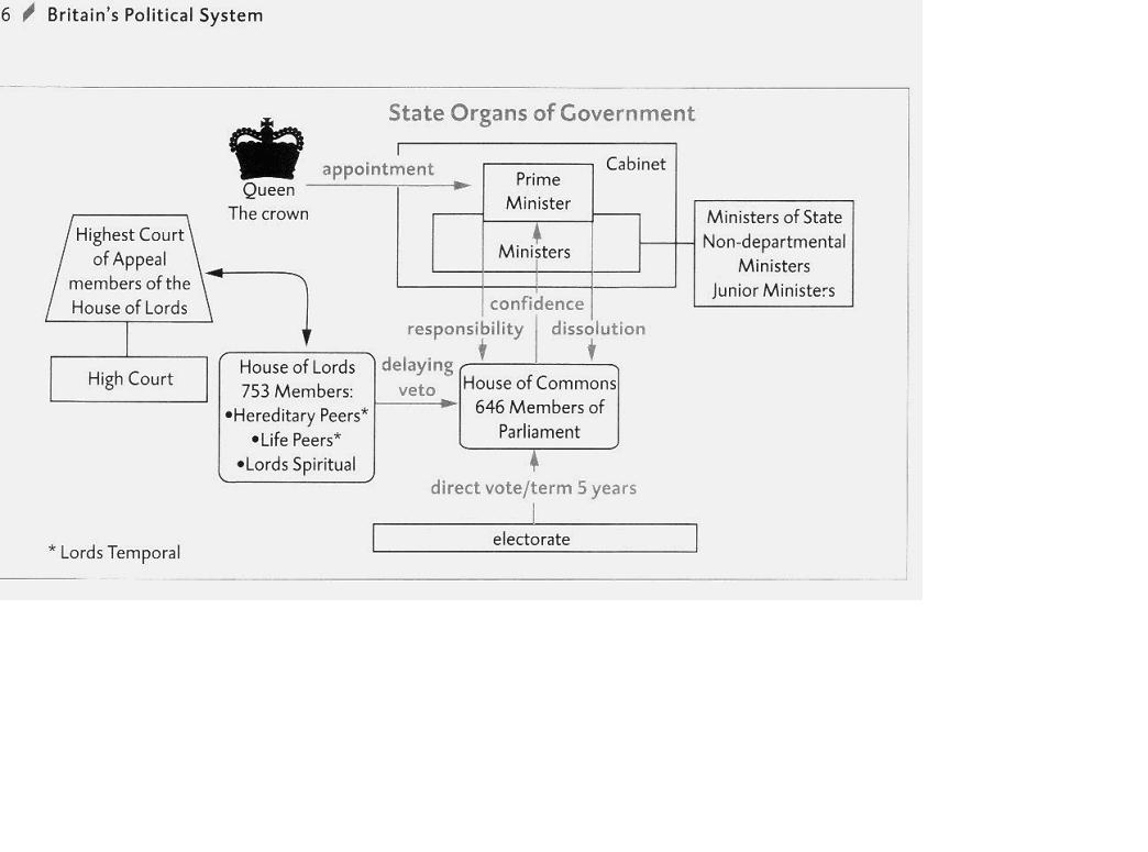 an outline of the english political system Answer to outline the country's development of a two-party political system.