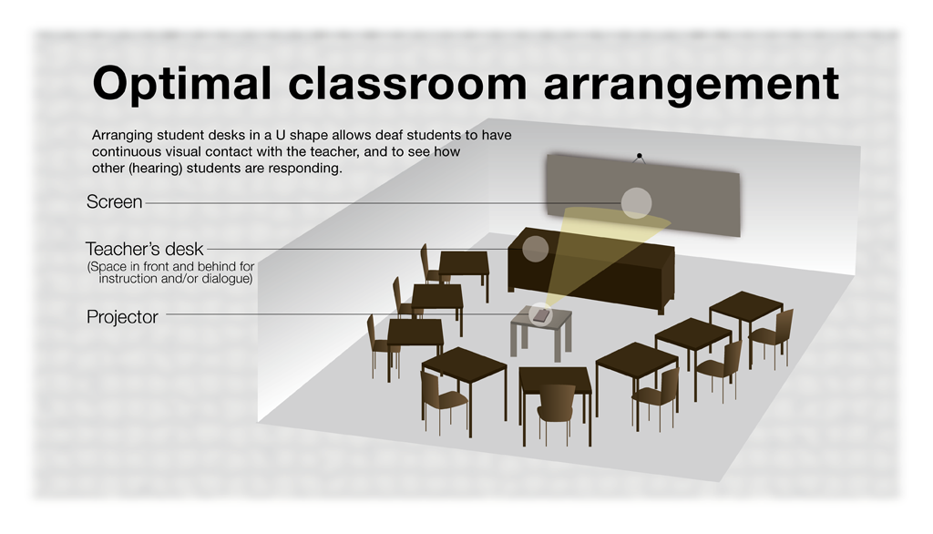 classroom arrangement essay Classroom management and organization as a second-year teacher classroom arrangement 1) take an inventory of the movable furniture/items in the room.