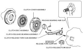 Clutch    assembly    diagram      Pearltrees