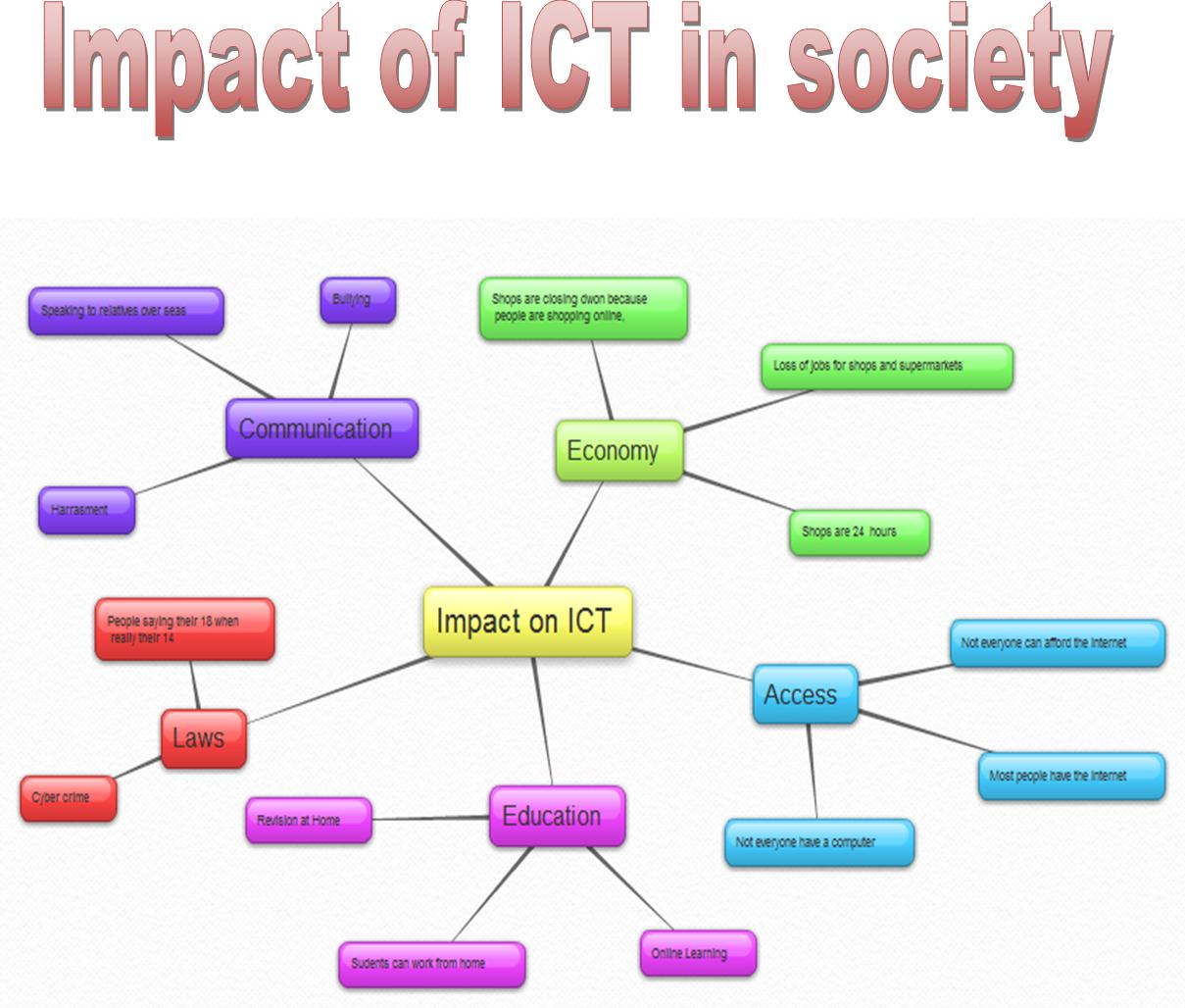 impact of technology essay