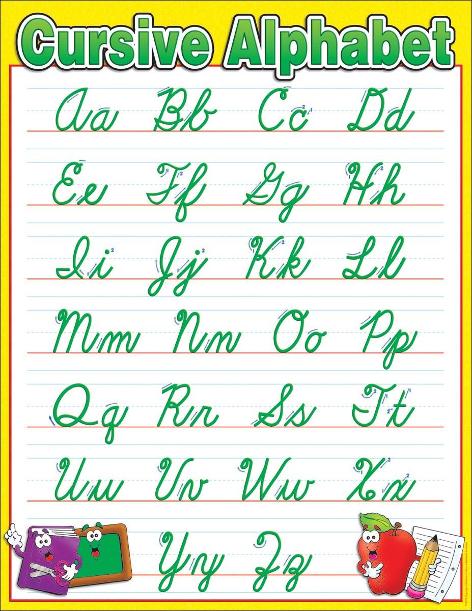 Worksheet Cursove Alphabet cursive alphabet pearltrees alphabet