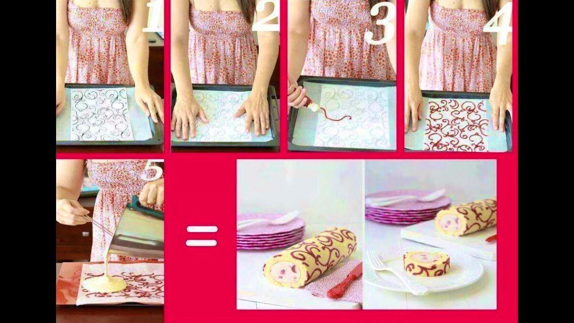 Déco Gâteau Roulé | Pearltrees