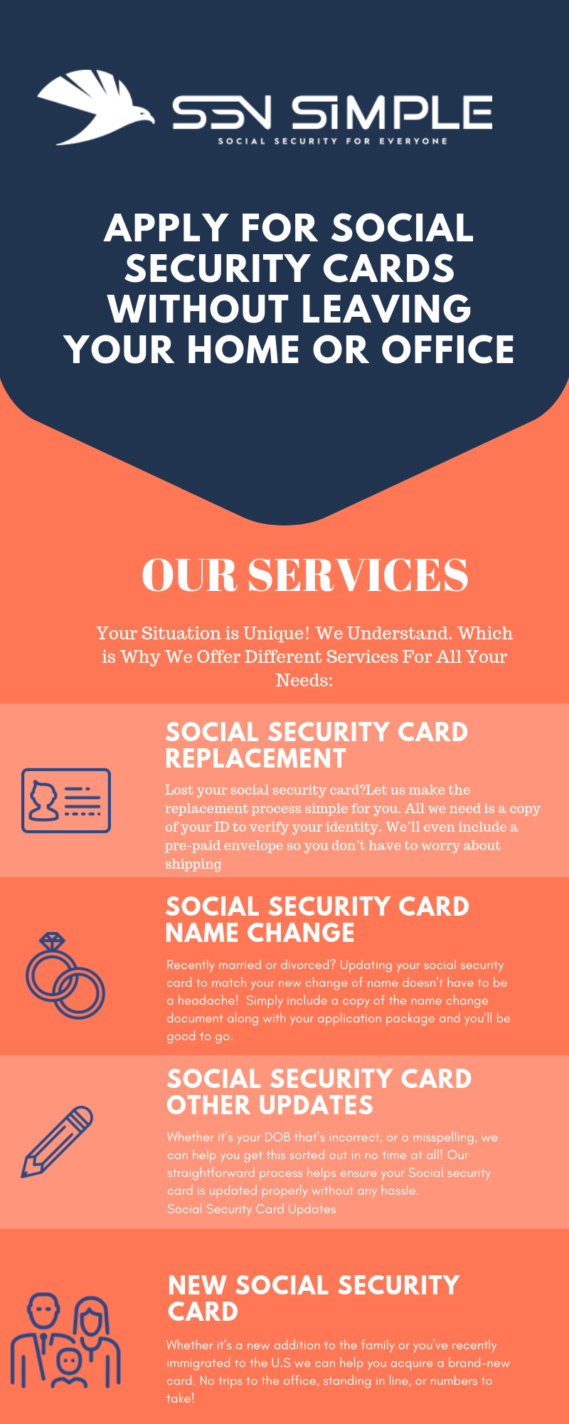 updating name on social security card