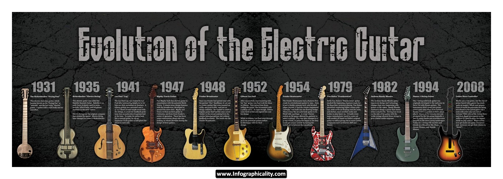 Evolution Of The Electric Guitar Pearltrees