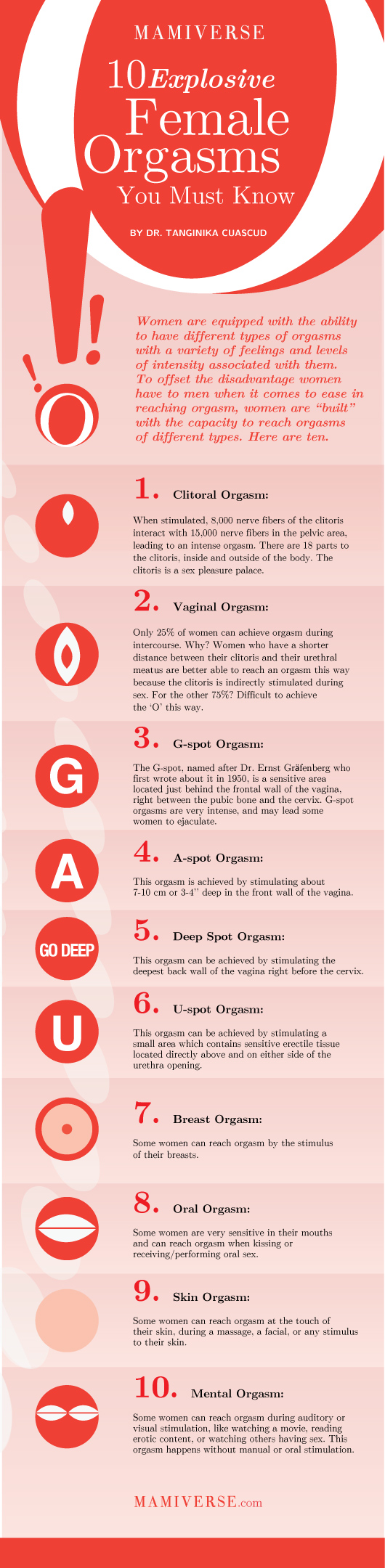 Types Of Male Orgasm 25