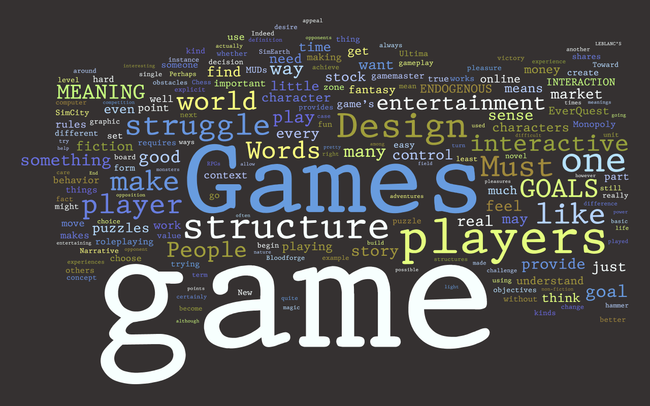 game design word cloud pearltrees