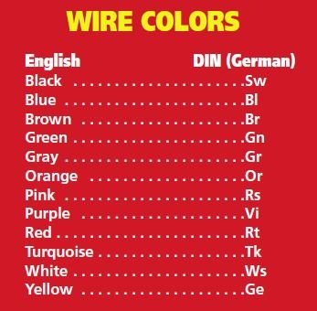 german-wire-colours-100235040 Colors For Phase Wiring on