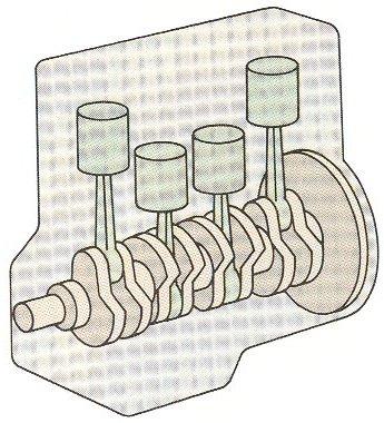 inline 6 engine diagram motorcycle schematic images of inline engine diagram inline engine diagram jodebal inline engine diagram on howmoto