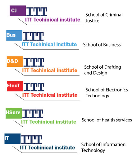 Itt Tech Courses  Pearltrees. Practice Management Certification. Esthetics And Cosmetology Lte Download Speeds. Global Life Insurance Telephone Number. International Money Transfer To India. Most Affordable Crossover Posting Job Opening. Inverse Psoriasis Treatment Moving Vans Nyc. Action Pest Control Evansville. Truckers Insurance San Juan Tx