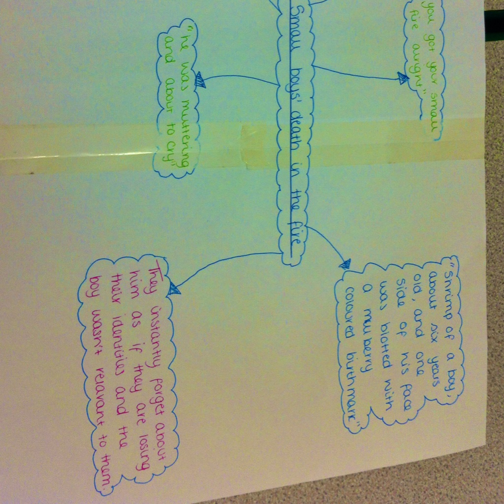 lord of the flies extracts 2 A secondary school revision resource for gcse english literature about the plot, characters and themes in william golding's lord of the flies.