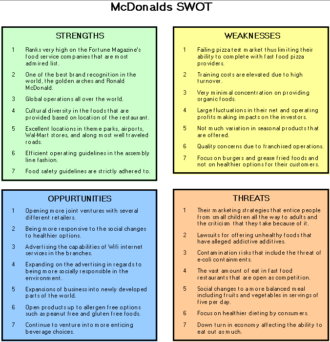 marketing plan and swot fast casual restaurants Mcdonalds decision making memo mcdonalds decision making memo - to william fay  many millennials provide their business to fast-casual restaurants that provide.