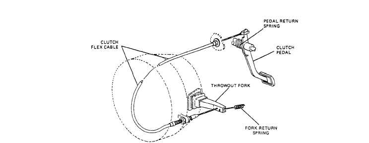 mechanical clutch 1