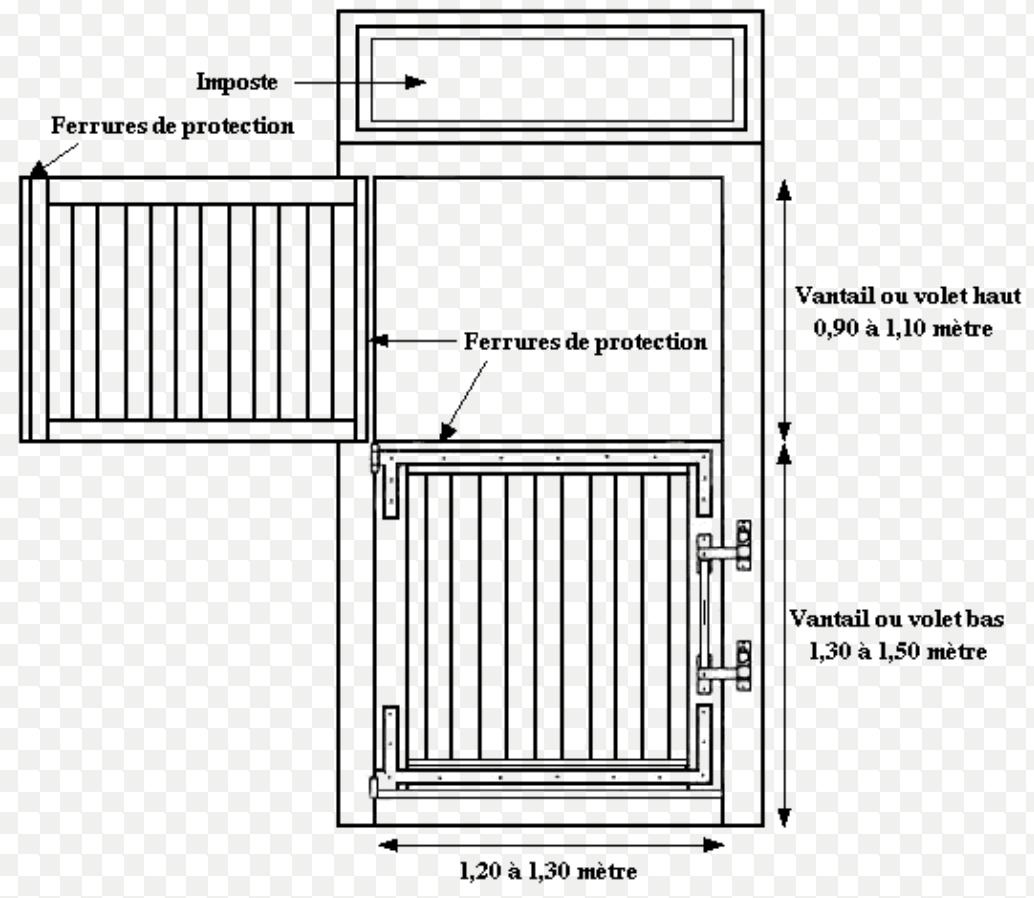 PORTE ECURIE Pearltrees - Porte box