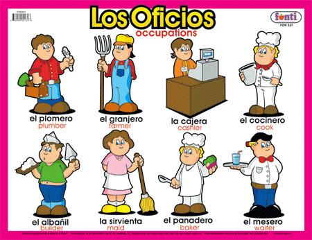Fichas de las profesiones en inglés para niños - Imagui