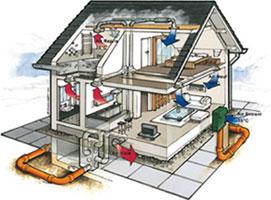 schema du renouvellement de l 39 air ambiant dans une maison pearltrees. Black Bedroom Furniture Sets. Home Design Ideas