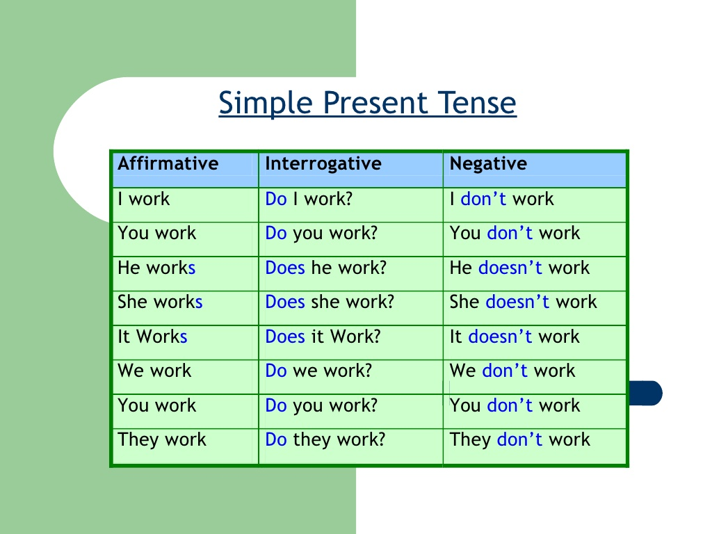Simple Present Tense Pearltrees