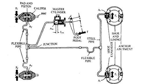 single line diagram  braking