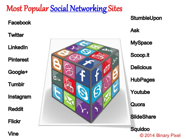Dating Social Networking Sites