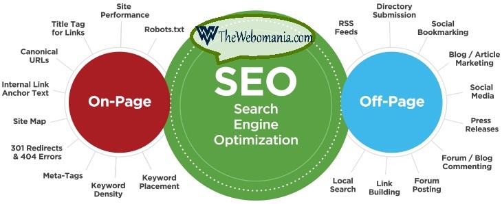 TheWebomania | SEO Company in India | SEO Company in Chennai