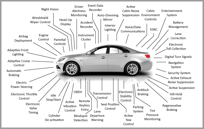Modern vehicle electrical circuits pearltrees on automotive electrical system basics Staring System Car Auto Electrical Systems